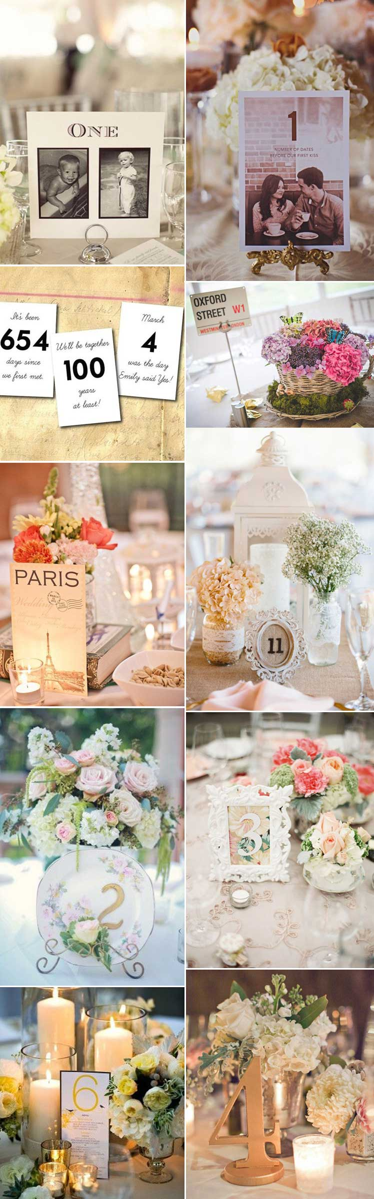 inspirational wedding table number ideas