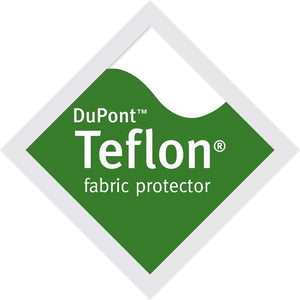 There's No Such Thing as a Teflon Coated Tablecloth!