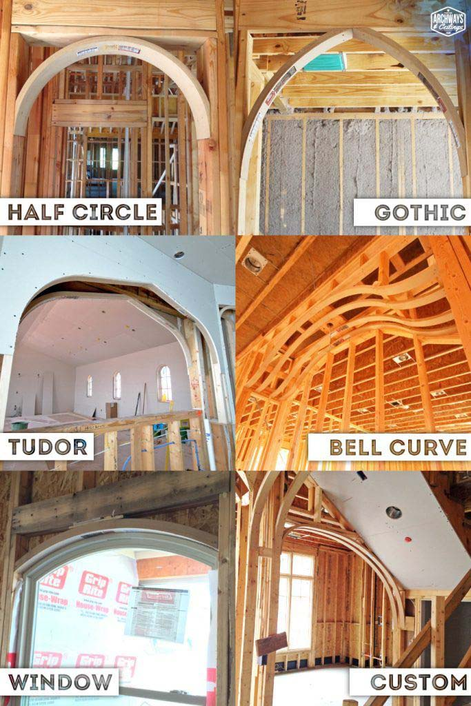 types-of-arches-custom-arch
