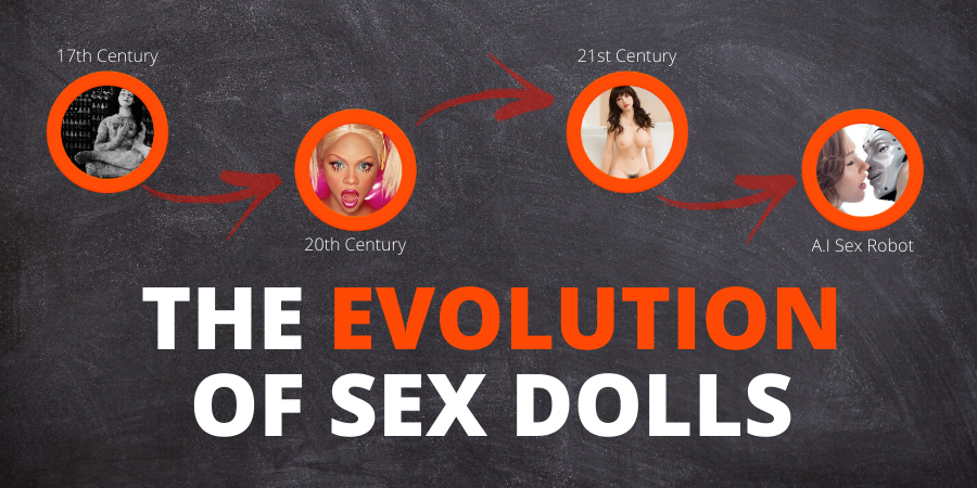 The Evolution Of Sex Dolls - 2020