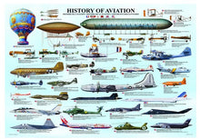 Afbeelding in Gallery-weergave laden, History of Aviation - 1000 stukjes - Legpuzzel