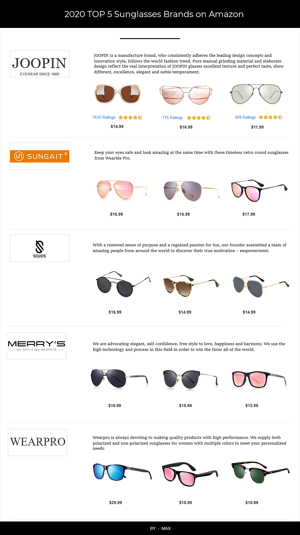 2020_top_eyewear_sunglasses_brands_on_amazon
