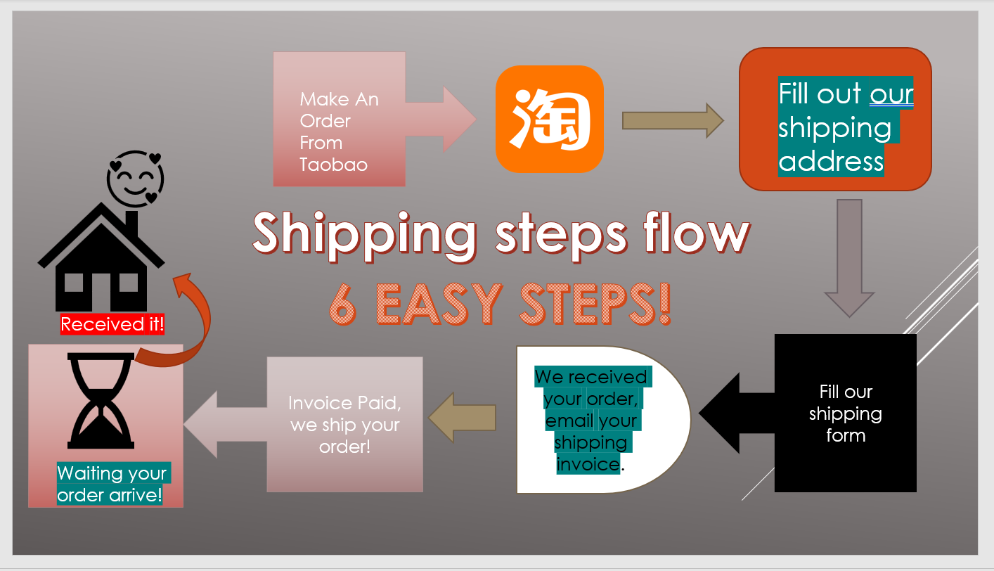 how to ship order from taobao to USA