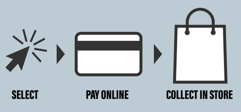 How to use Click and Collect