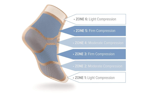 ABEO Footwear Compression Foot Sleeve