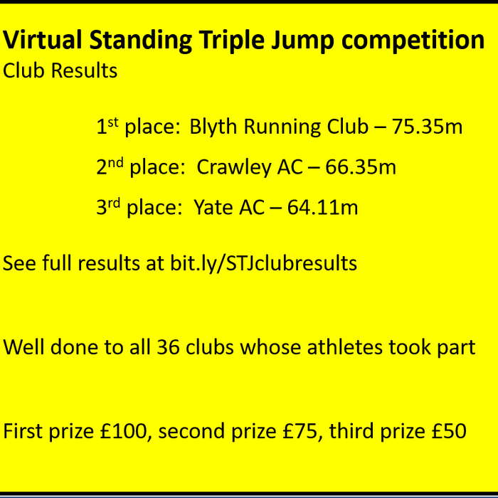 Virtual Standing Triple Jump Club results