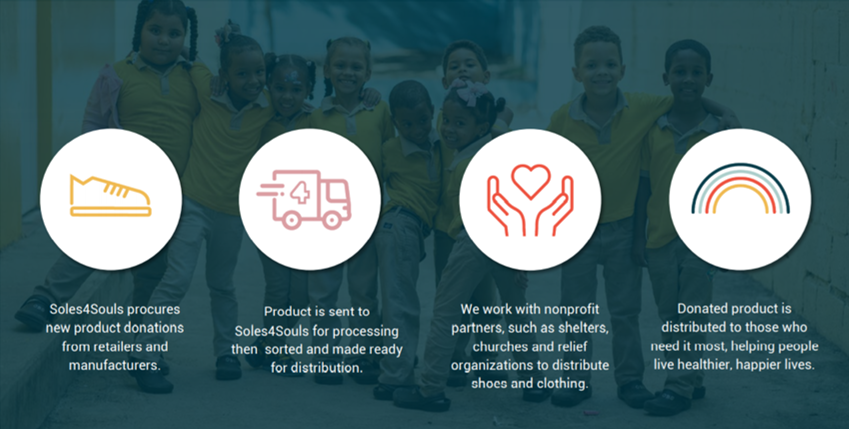 Soles4Souls infographic of donated items