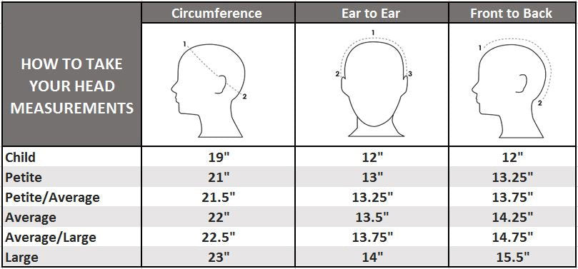 Chart showing how to measure your head to find your wig size