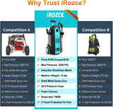 iRozce Pressure Washer, 3045 PSI 2.2 GPM Max Brushless Induction Motor Electric Power Washer with Foam Cannon, Metal Adapter, Quick Connector Nozzles for Driveway, Deck, Patio Furniture, Car Washing, Blue