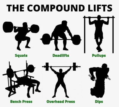 Compound Lifts: Build Strength and Bulk up Fast