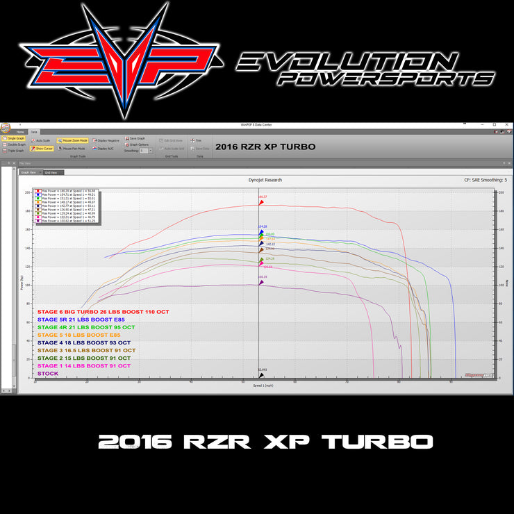 EVOLUTION POWERSPORTS 2016 RZR XP TURBO MAPTUNER X PROGRAMMER