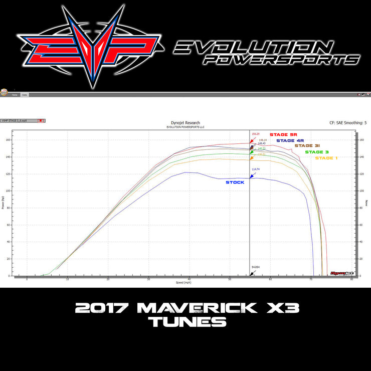 EVOLUTION POWERSPORTS 2017 X3 ECU PROGRAMMING