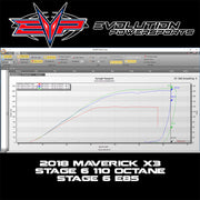 "EVOLUTION POWERSPORTS X3 STAGE 6 ""SANDBLASTER"" BIG TURBO UPGRADE - V2.0"