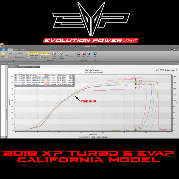 EVOLUTION POWERSPORTS 2019 RZR XP TURBO & TURBO S CALIFORNIA EVAP MODEL MAPTUNER X