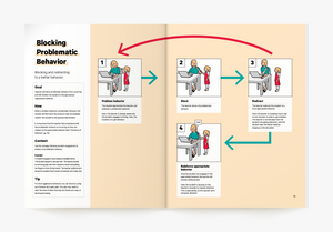 Blocking and Redirecting Problematic Behavior Visual ABA Strategy in the Book ABA Visualized A Visual Guidebook for Parents and Teachers (for parent ABA training)
