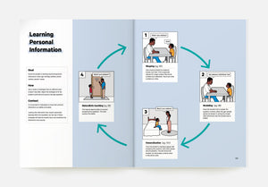 Learning Personal Behavior Visual ABA Strategy in the Book ABA Visualized A Visual Guidebook for Parents and Teachers (for parent ABA training)