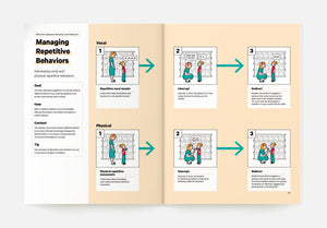 Response Interruption and Redirection Visual ABA Strategy in the Book ABA Visualized A Visual Guidebook for Parents and Teachers (for parent ABA training)