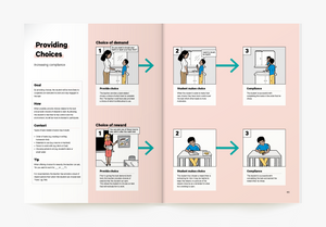Increasing Compliance Visual ABA Strategy in the Book ABA Visualized A Visual Guidebook for Parents and Teachers (for parent ABA training)
