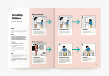 Load image into Gallery viewer, Increasing Compliance Visual ABA Strategy in the Book ABA Visualized A Visual Guidebook for Parents and Teachers (for parent ABA training)