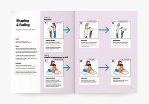 Shaping and Fading Visual ABA Strategy in the Book ABA Visualized A Visual Guidebook for Parents and Teachers (for parent ABA training)