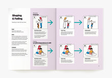 Load image into Gallery viewer, Shaping and Fading Visual ABA Strategy in the Book ABA Visualized A Visual Guidebook for Parents and Teachers (for parent ABA training)