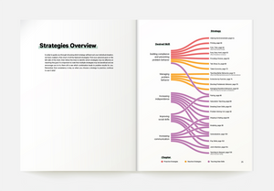 Strategies Overview in the Book ABA Visualized A Visual Guidebook for Parents and Teachers (for parent ABA training)