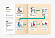 Load image into Gallery viewer, Token Economy Visual ABA Strategy in the Book ABA Visualized A Visual Guidebook for Parents and Teachers (for parent ABA training)