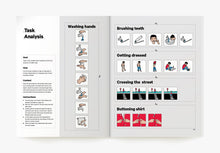 Load image into Gallery viewer, Task Analyses of Washing Hands, Brushing Teeth, Getting Dressed, Crossing the Street, Button T-shirt Visual ABA Tool in the Book ABA Visualized A Visual Guidebook for Parents and Teachers (for parent ABA training)