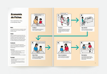 Load image into Gallery viewer, PRE-ORDER: ABA Visualized Guidebook ( Español | Spanish)