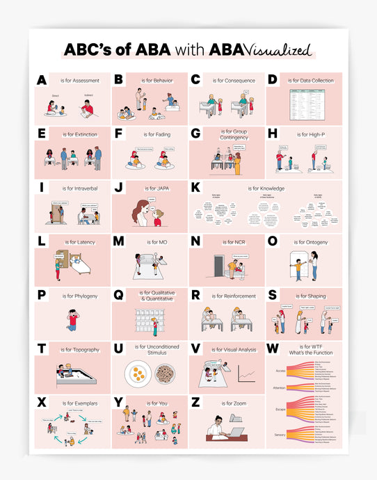 ABC's of ABA Poster with ABA Visualized
