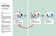 Load image into Gallery viewer, Premack Principle ABA Strategy in the Book in the Book TeleHelp with ABA Visualized - A Visual Telehealth Guidebook for BCBAs