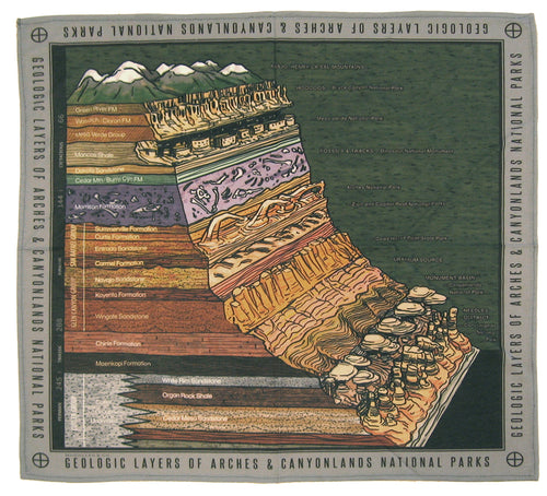 Arches and Canyonlands Geological Bandana