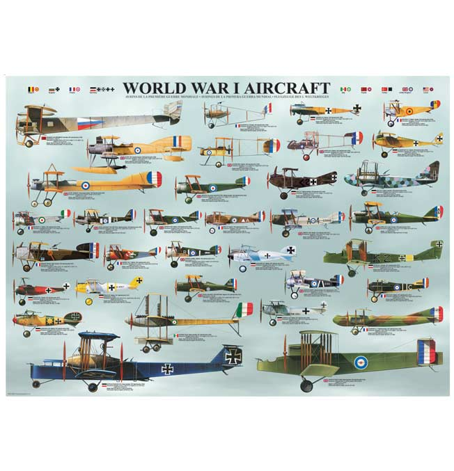 World War I Aircraft - Puzzle 1000 pieces