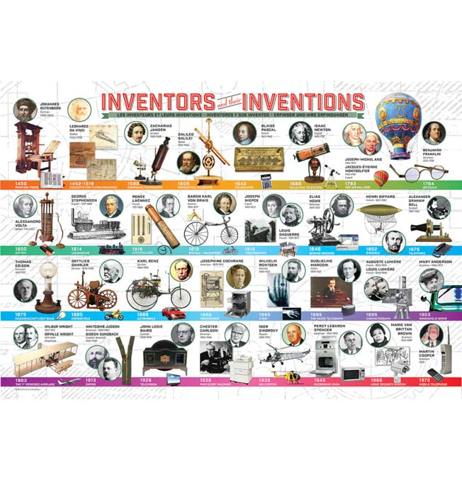 Inventors and their Inventions - Puzzle 200 pieces