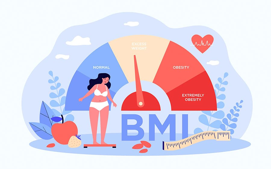 Concepts of BMI : a simple calculation of how our weight compares relevant to our height.