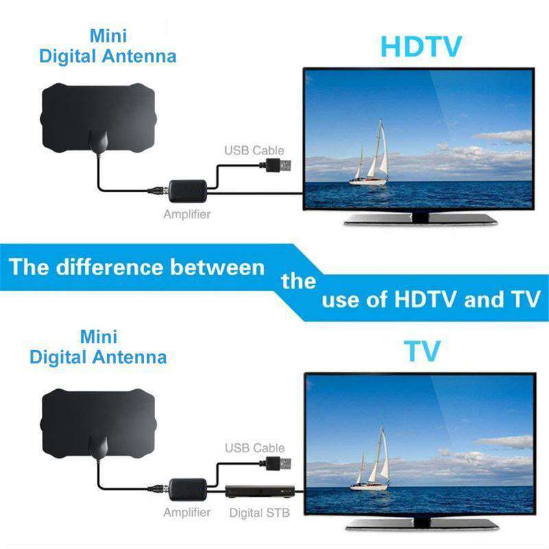Indoor TV Antena  HDTVTV Digital Antenna With Amplifier - TurboTech215.com