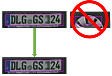 Hikvision ANPR: Locating the Plate (False Plate Filtering)