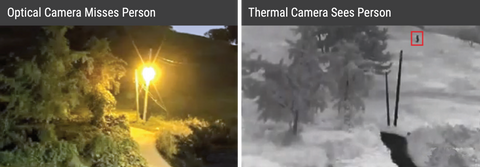 Optical vs thermal camera