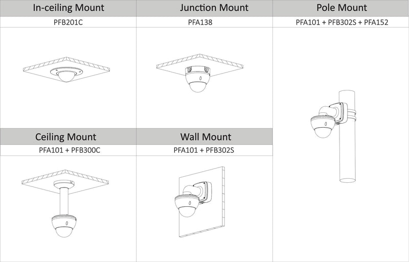 Dahua IPC-HDBW5831E-Z5E 8MP Varifocal Dome Network Camera Mount