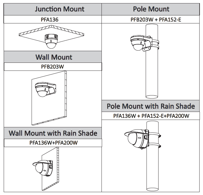 Dahua PFB203W Water-Proof Wall Mount Bracket Mount