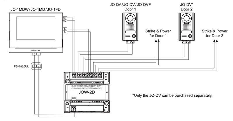Aiphone JOW-2D Two Door Adapter