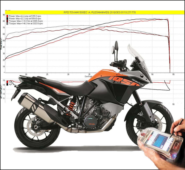 Tovami ECU KTM 1050 Adventure 2015-2019