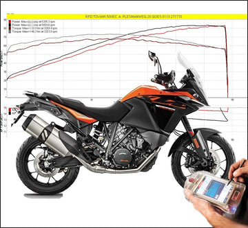 Tovami ECU KTM 1090 Adventure /R 2017-2018