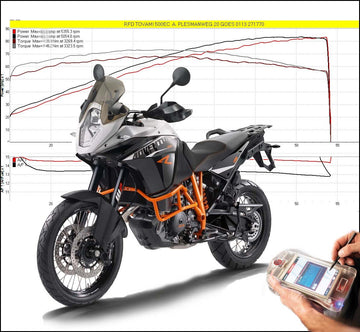Tovami ECU KTM 1190 Adventure 2013-2016