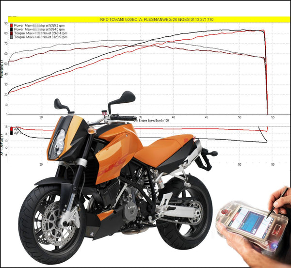 Tovami ECU KTM 990 Super Duke 2005-2013