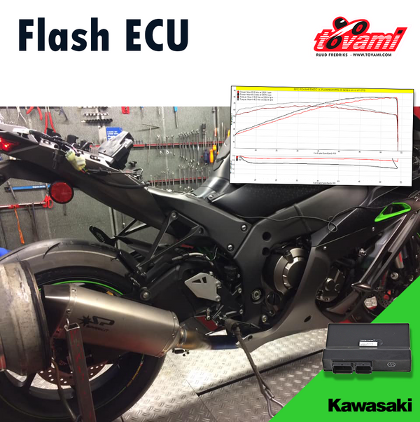Tovami Flash Kawasaki Z750 2007-2012
