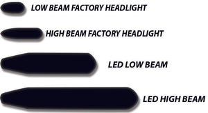 Vision-X Vortex LED Headlights (DOT approved) for Wrangler JK/JKU/TJ (with Canbus)