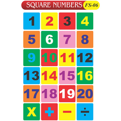 Square Numbers(1to20) Fs-06 Coloured