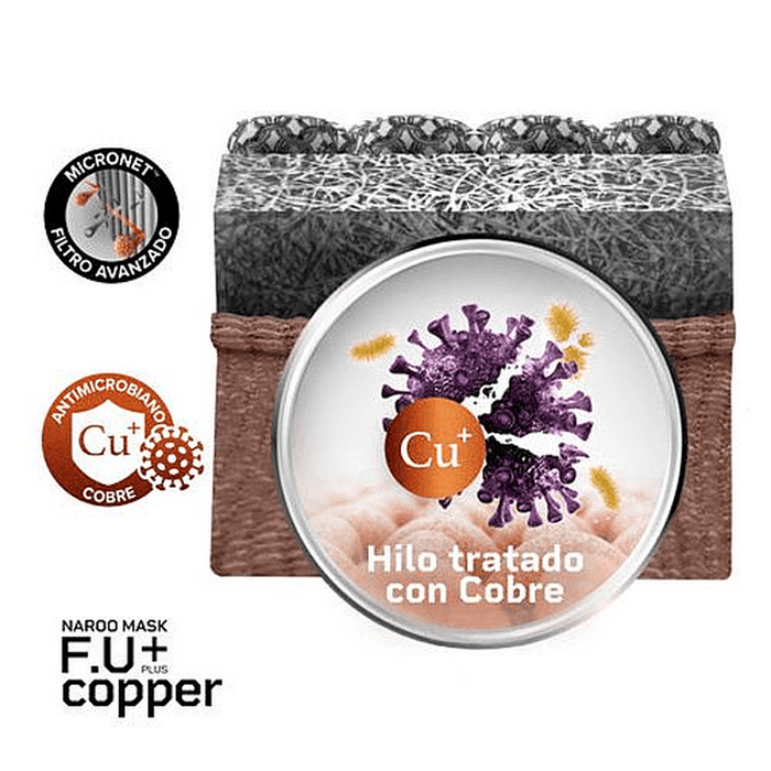 NAROO F.U. Plus Copper Grey - Large | 99% UV Protection Mask | MICRONET Filter Fabric