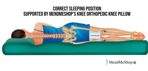 Knee Orthopedic Pillow
